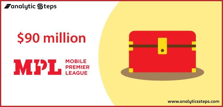 Mobile Premier League raises $90 million title banner