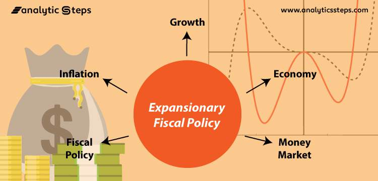 What is Expansionary Fiscal Policy? title banner