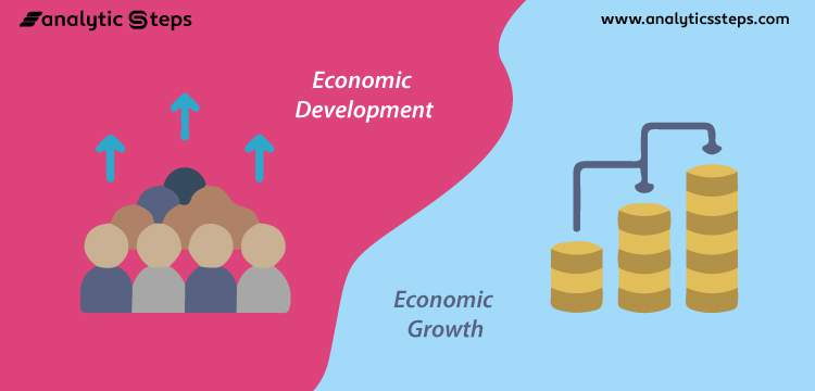 Difference Between Economic Growth and Economic Development title banner