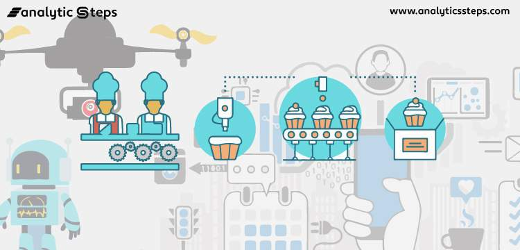 How is technology revolutionizing the food industry title banner