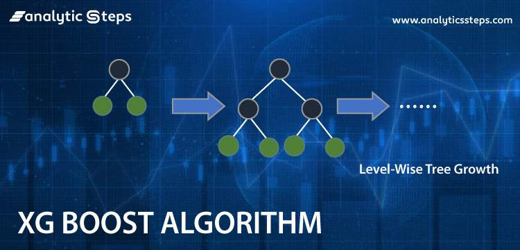 Introduction to XGBoost Algorithm for Classification and Regression title banner