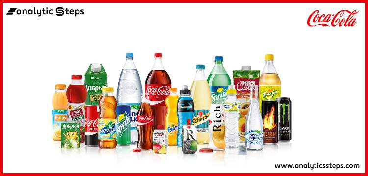 How Coca-Cola uses technology to stay at the top? title banner