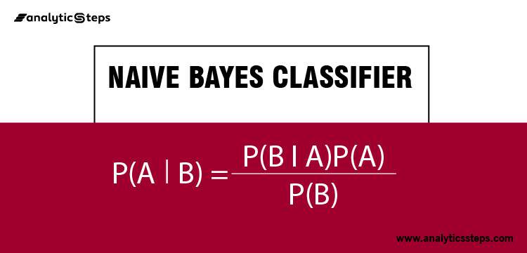 What Is Naive Bayes Algorithm In Machine Learning? title banner