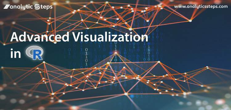 Advanced Data Visualizations in R Programming title banner