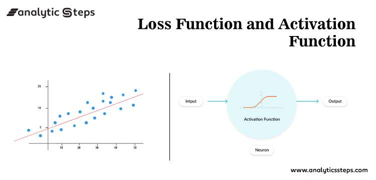 How to decide which Activation Function and Loss Function to use? title banner