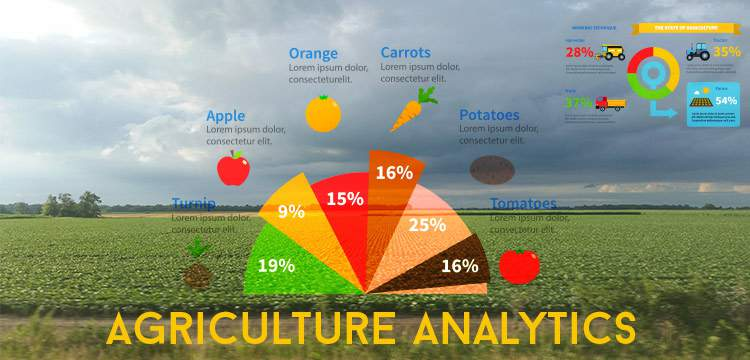 5 Types of Approaches and Technologies to Improve Agriculture Analytics title banner