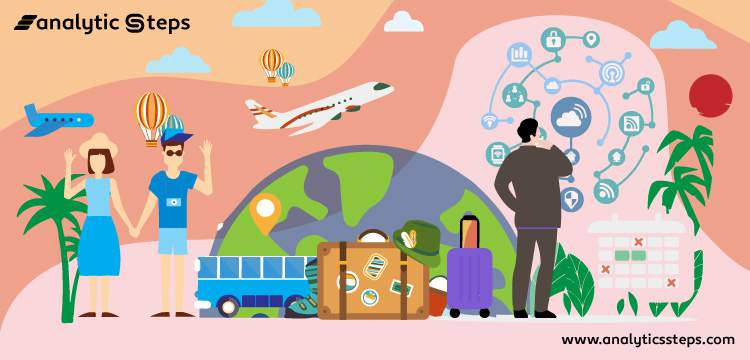6 Applications of IoT in the Travel Industry title banner