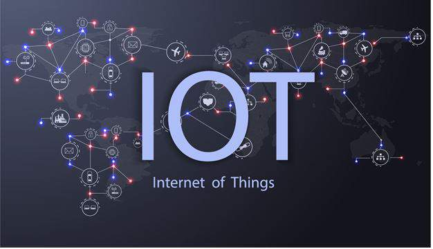 Understanding the Concept of the Internet of Things (IoT) title banner