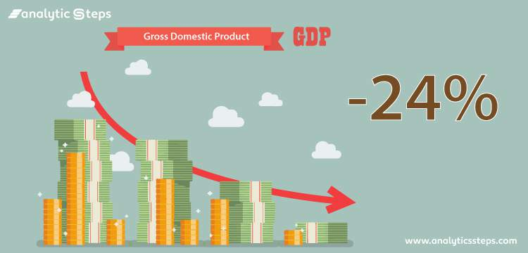 What does the 24% shrink in India's GDP mean? title banner