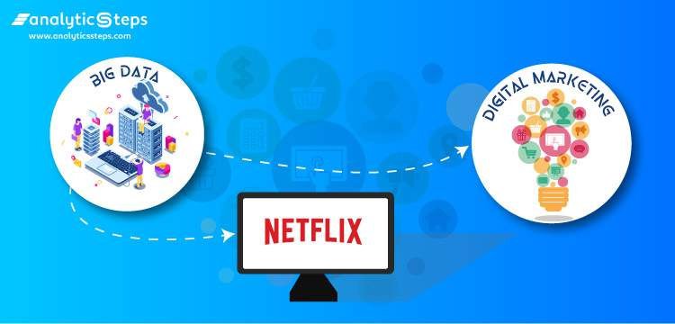 Using Data Handling and Digital Marketing to maximise customer experience : A Netflix Case Study title banner