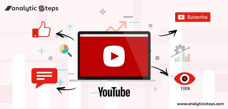 How to Extract & Analyze YouTube Data using YouTube API? title banner