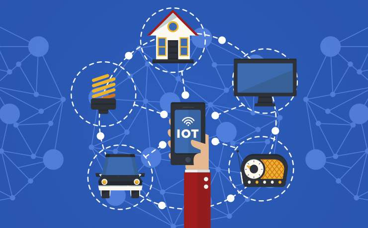 Internet of Things title banner
