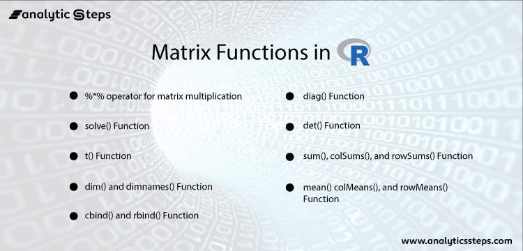 Matrix Functions in R title banner