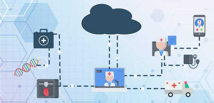 Internet of Things(IoT) in HealthCare: 6 Types of Advantages and Challenges title banner