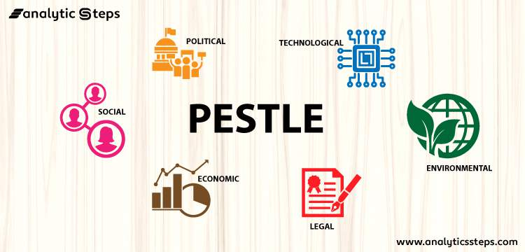 What is PESTLE Analysis? Everything you need to know about it title banner