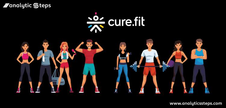 The Tale of Cure.fit title banner