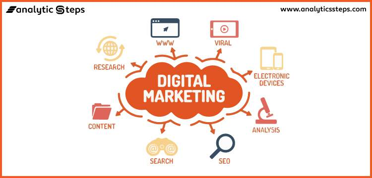 A Simple Guide to Digital Marketing title banner