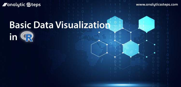 4 Types of Data Visualization Using R Programming title banner