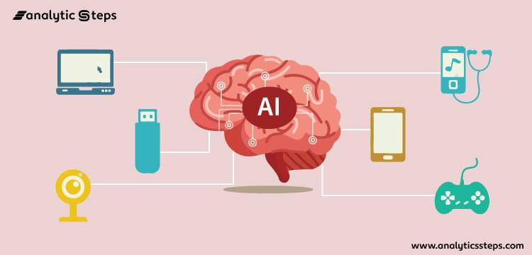 The 5 trends in Artificial Intelligence(AI) that are dominating the year 2020 title banner