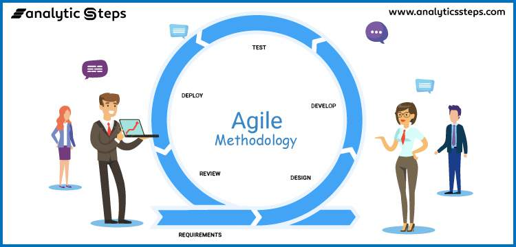7 Types Of Agile Methodologies title banner