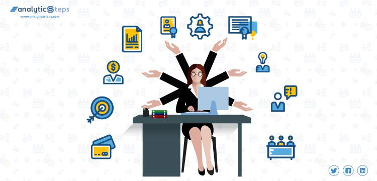 What is HR Analytics? Role, Challenges and Applications title banner
