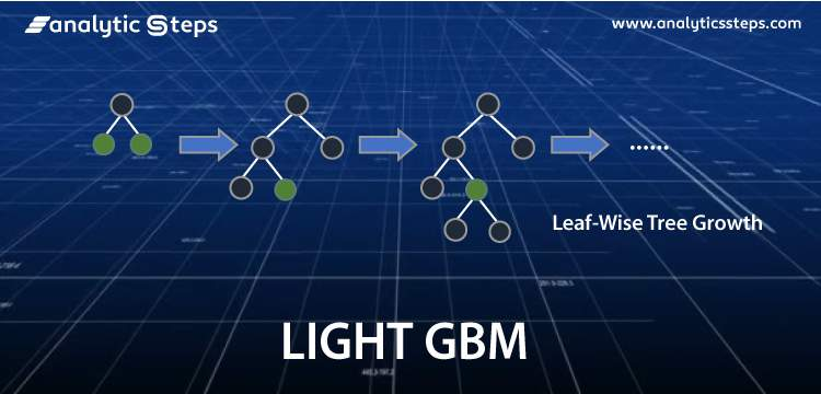 What is LightGBM Algorithm, How to use it? title banner