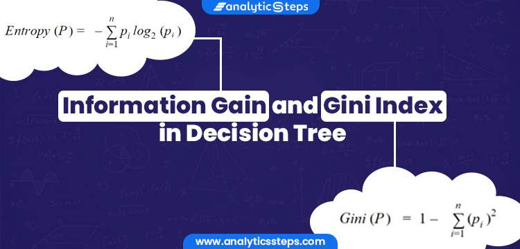 What is Information Gain and Gini Index in Decision Trees? title banner
