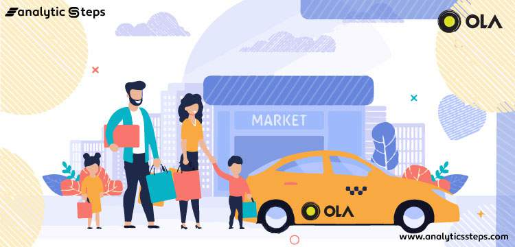 The Success Story of Ola Cab title banner