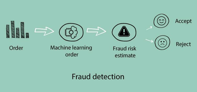 Machine learning in payments and fraud detection