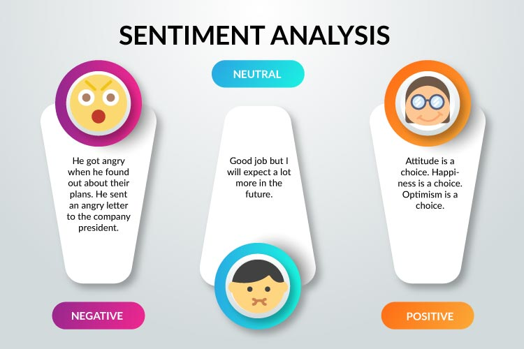 Sentiment Analysis is one of the prominent application of natural language processing.